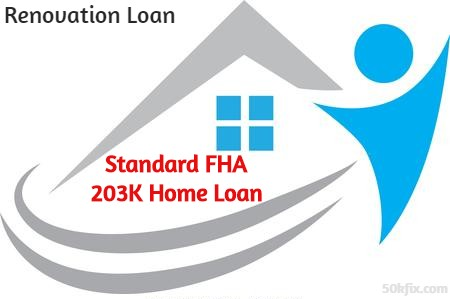 Key Facts To Know Before You Finalize FHA 203(k) Standard Renovation Loan