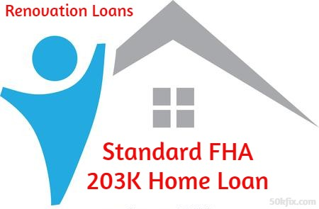 203K FHA Loan Guidelines