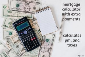 mortgage calculator with extra payments and taxes
